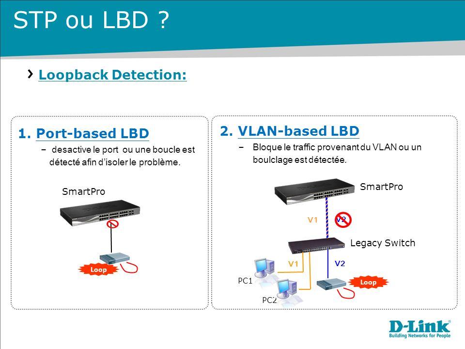 Loopback Detection: 1. Port-based LBD – desactive le port ou une boucle est détecté afin disoler le problème. 2. VLAN-based LBD – Bloque le traffic pr