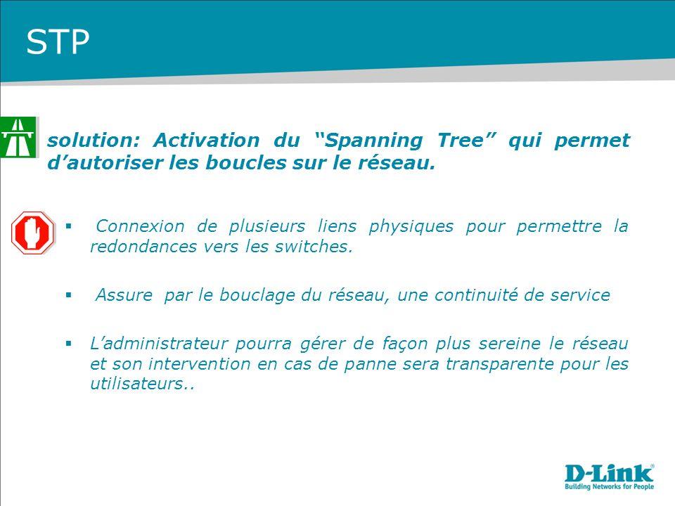 solution: Activation du Spanning Tree qui permet dautoriser les boucles sur le réseau. Connexion de plusieurs liens physiques pour permettre la redond