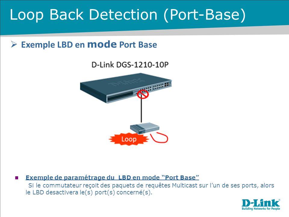 Loop Back Detection (Port-Base) Exemple de paramétrage du LBD en mode Port Base Si le commutateur reçoit des paquets de requêtes Multicast sur lun de