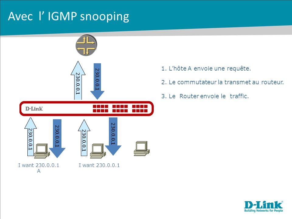 Avec l IGMP snooping 230.0.0.1 I want 230.0.0.1 A I want 230.0.0.1 230.0.0.1 2. Le commutateur la transmet au routeur. 3. Le Router envoie le traffic.
