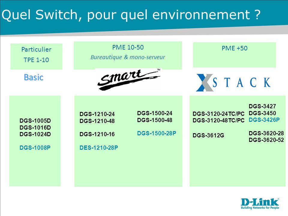 Quel Switch, pour quel environnement ? PME 10-50 Bureautique & mono-serveur PME +50 Particulier TPE 1-10 Basic DGS-1005D DGS-1016D DGS-1024D DGS-1008P