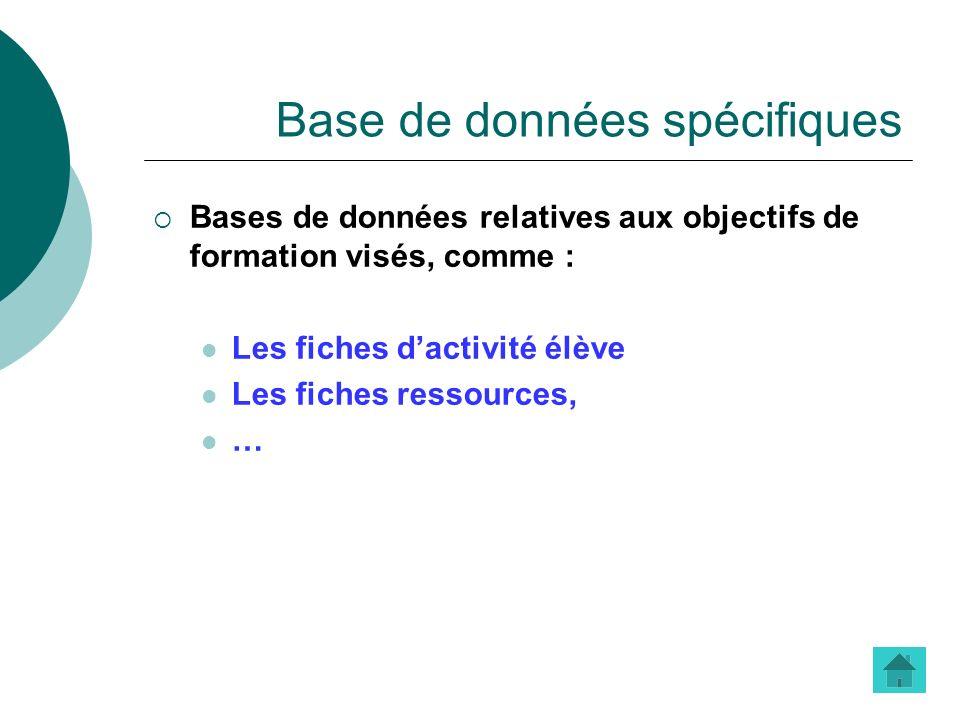 Base de données spécifiques Bases de données relatives aux objectifs de formation visés, comme : Les fiches dactivité élève Les fiches ressources, …
