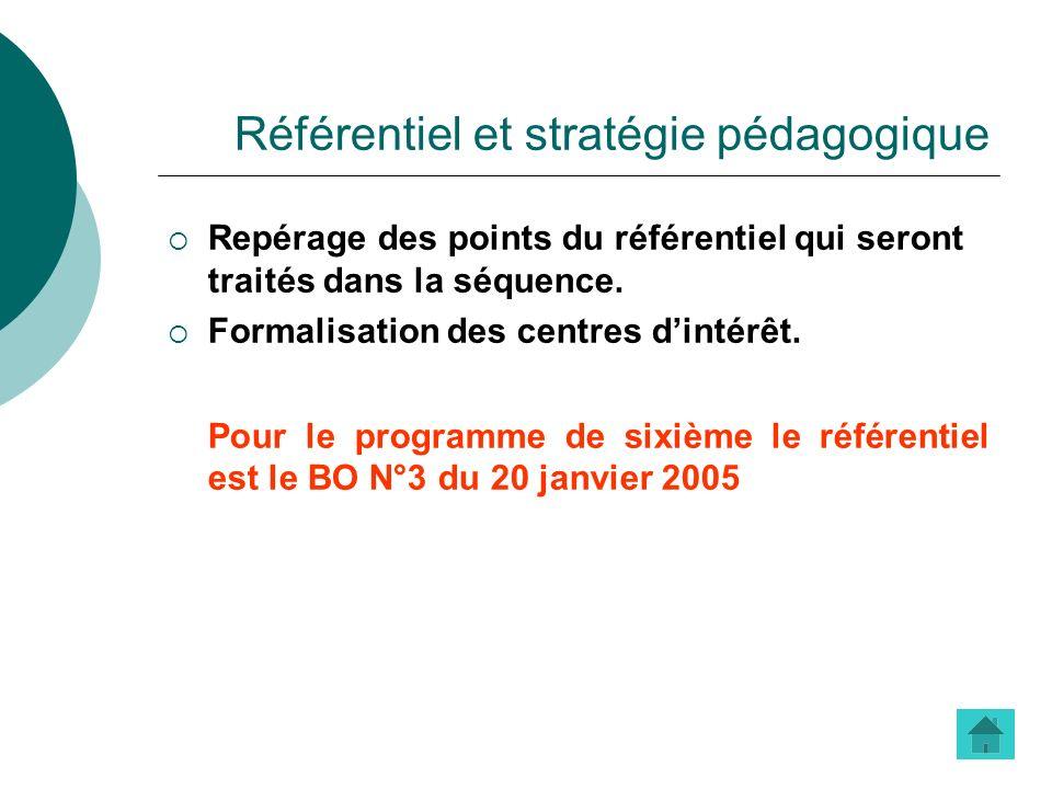 Référentiel et stratégie pédagogique Repérage des points du référentiel qui seront traités dans la séquence. Formalisation des centres dintérêt. Pour