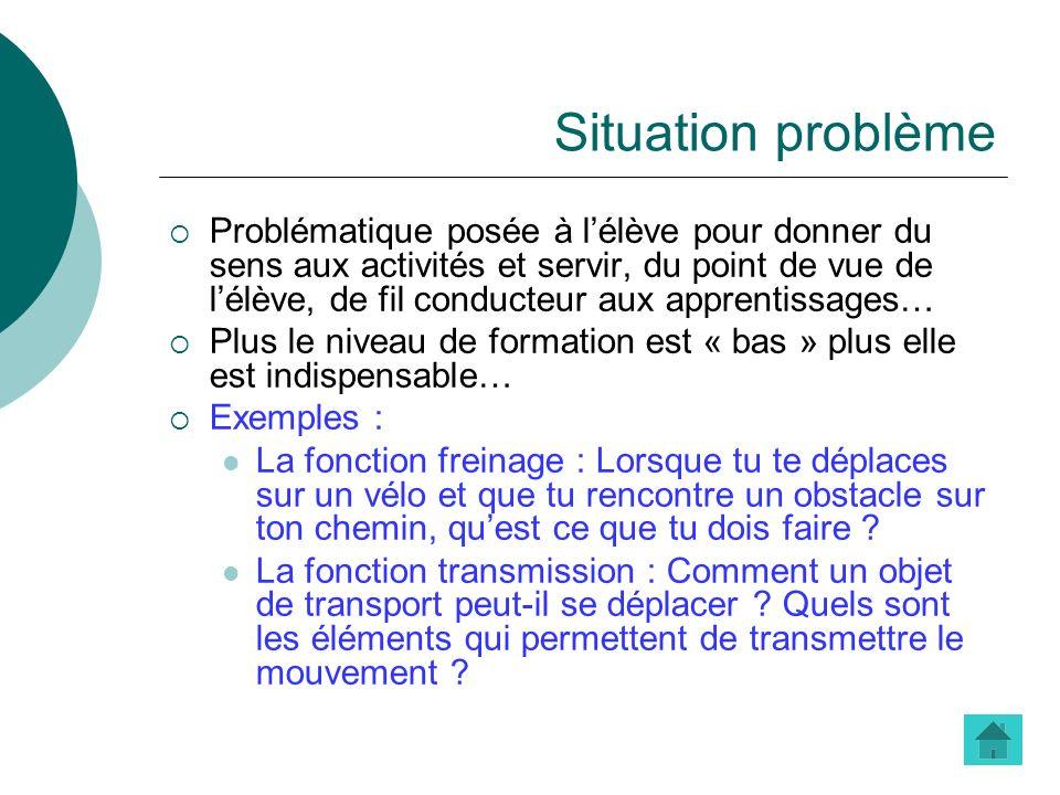 Situation problème Problématique posée à lélève pour donner du sens aux activités et servir, du point de vue de lélève, de fil conducteur aux apprenti