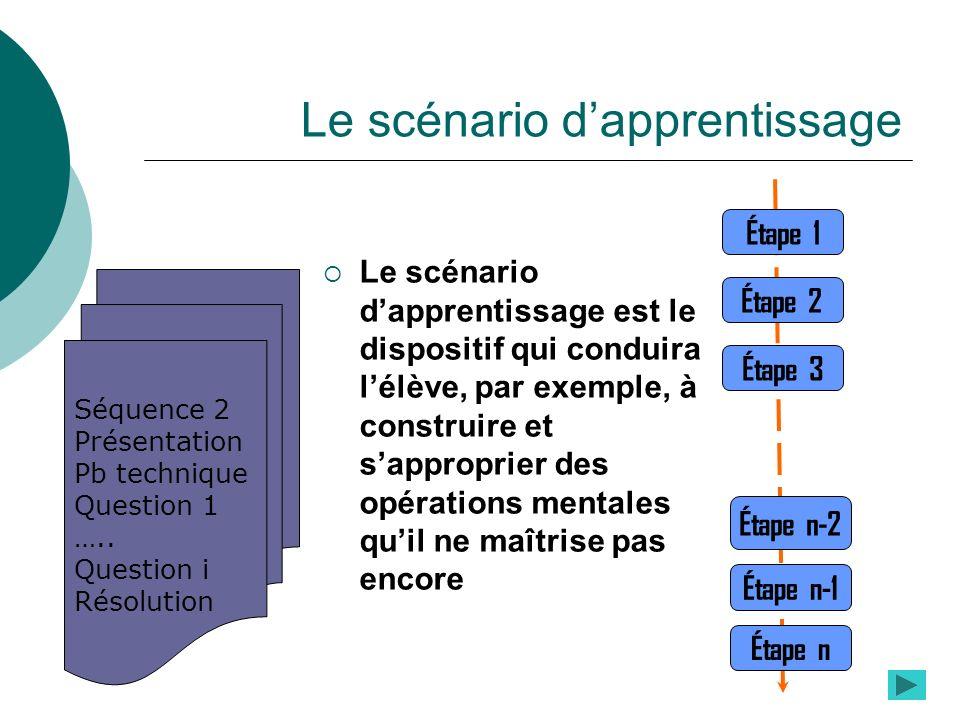Le scénario dapprentissage Le scénario dapprentissage est le dispositif qui conduira lélève, par exemple, à construire et sapproprier des opérations m