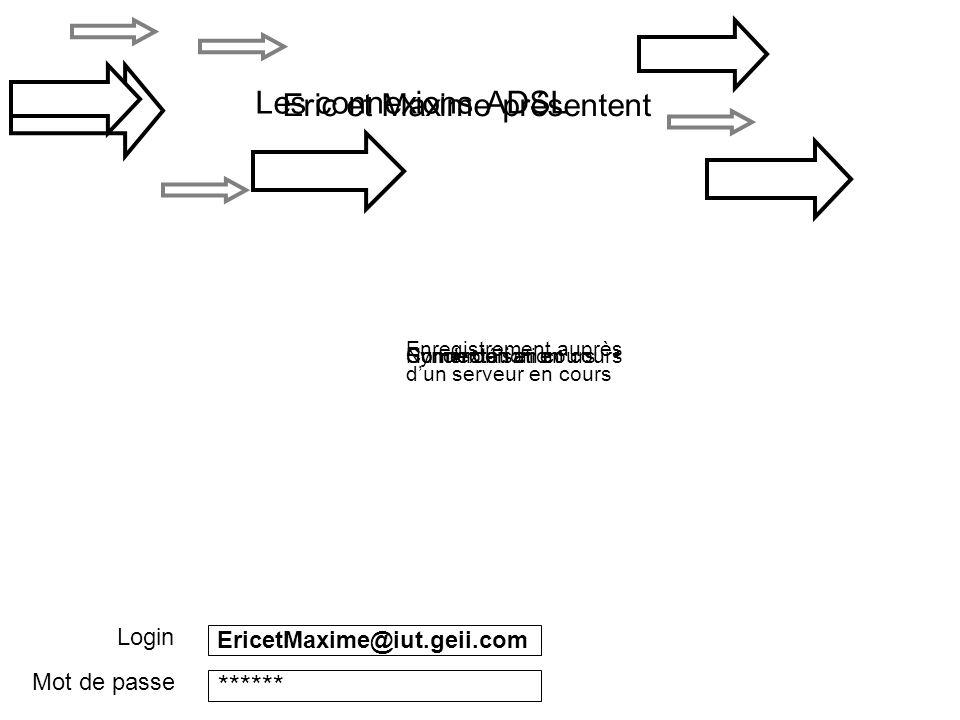 EricetMaxime@iut.geii.com ****** Login Mot de passe SynchronisationConnexion en coursNumérotation en cours Enregistrement auprès dun serveur en cours
