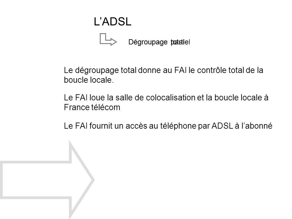 LADSL Dégroupage partielDégroupage total Le dégroupage total donne au FAI le contrôle total de la boucle locale. Le FAI loue la salle de colocalisatio