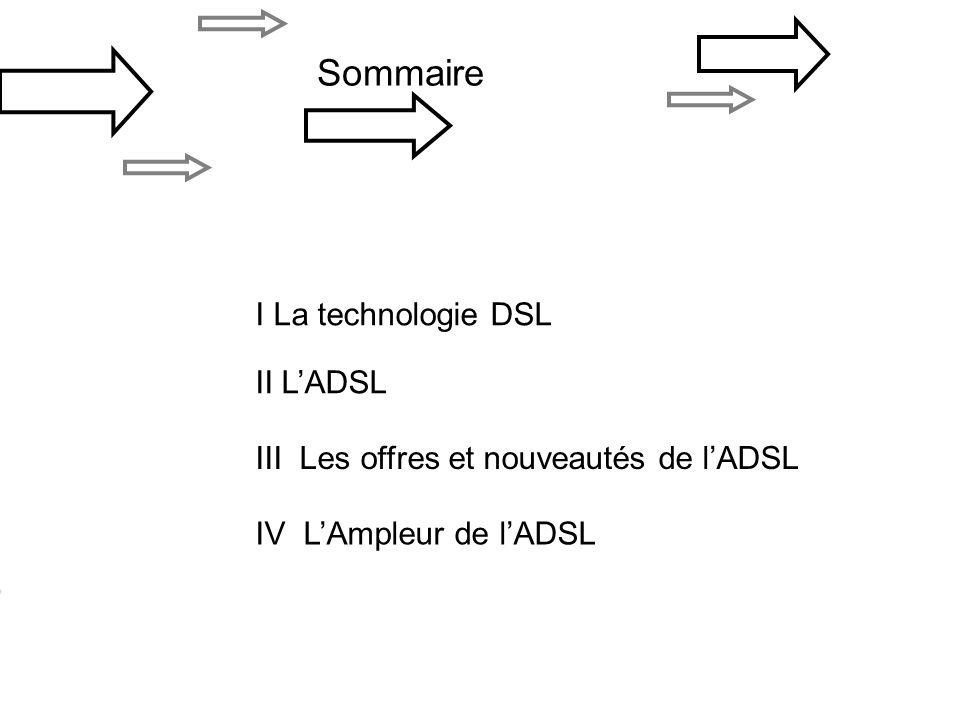 Sommaire I La technologie DSL II LADSL III Les offres et nouveautés de lADSL IV LAmpleur de lADSL