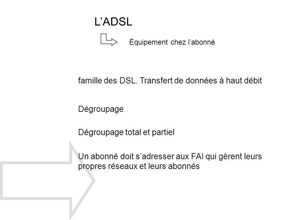 LADSL famille des DSL. Transfert de données à haut débit Dégroupage total et partiel Un abonné doit sadresser aux FAI qui gèrent leurs propres réseaux