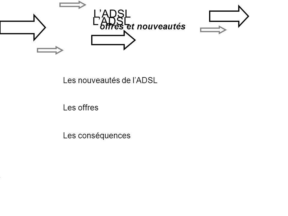 LADSL offres et nouveautés Les nouveautés de lADSL Les offres Les conséquences