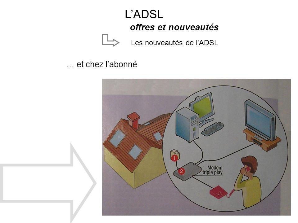 LADSL offres et nouveautés Les nouveautés de lADSL … et chez labonné