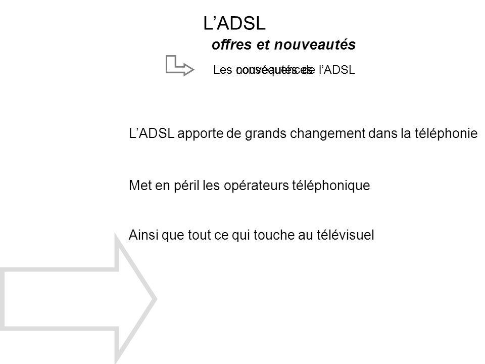 LADSL offres et nouveautés Les nouveautés de lADSLLes conséquences LADSL apporte de grands changement dans la téléphonie Ainsi que tout ce qui touche