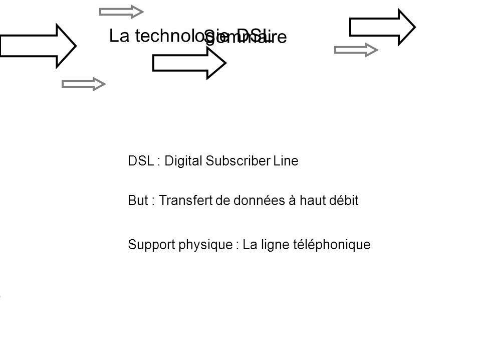 Sommaire La technologie DSL DSL : Digital Subscriber Line But : Transfert de données à haut débit Support physique : La ligne téléphonique
