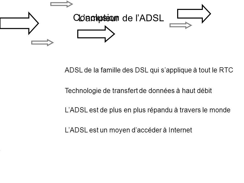 ADSL de la famille des DSL qui sapplique à tout le RTC LADSL est de plus en plus répandu à travers le monde LADSL est un moyen daccéder à Internet Tec