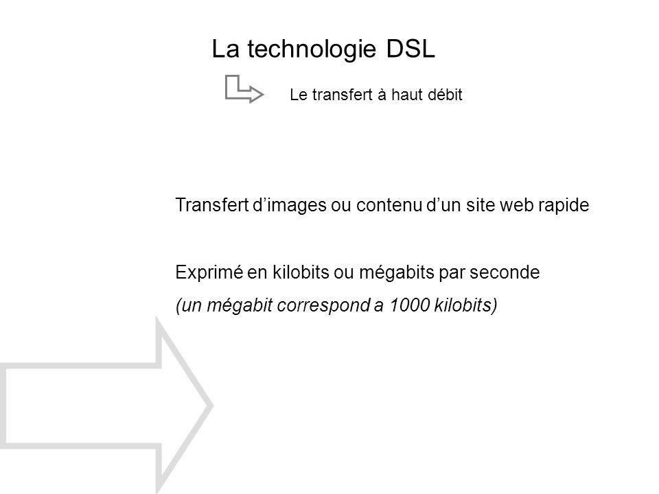 La technologie DSL Le transfert à haut débit Transfert dimages ou contenu dun site web rapide Exprimé en kilobits ou mégabits par seconde (un mégabit