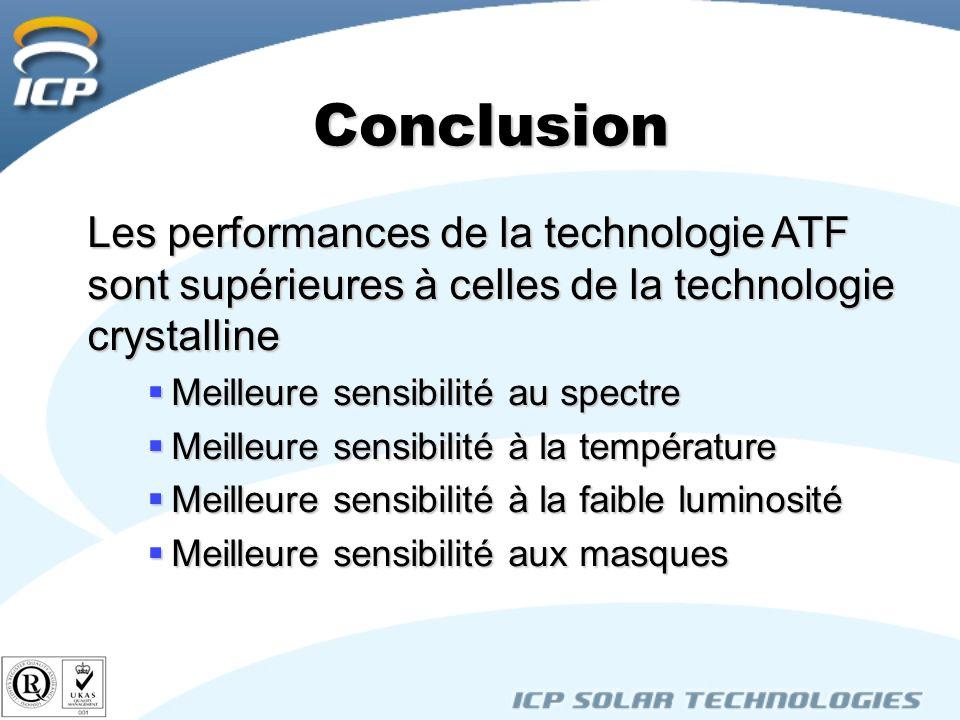 Conclusion Les performances de la technologie ATF sont supérieures à celles de la technologie crystalline Meilleure sensibilité au spectre Meilleure sensibilité à la température Meilleure sensibilité à la faible luminosité Meilleure sensibilité aux masques