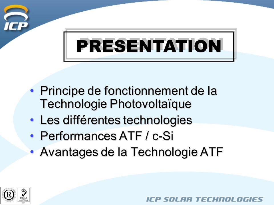 PRESENTATION Principe de fonctionnement de la Technologie PhotovoltaïquePrincipe de fonctionnement de la Technologie Photovoltaïque Les différentes technologiesLes différentes technologies Performances ATF / c-SiPerformances ATF / c-Si Avantages de la Technologie ATFAvantages de la Technologie ATF