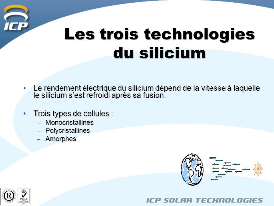 Les trois technologies du silicium Le rendement électrique du silicium dépend de la vitesse à laquelle le silicium sest refroidi après sa fusion.Le rendement électrique du silicium dépend de la vitesse à laquelle le silicium sest refroidi après sa fusion.