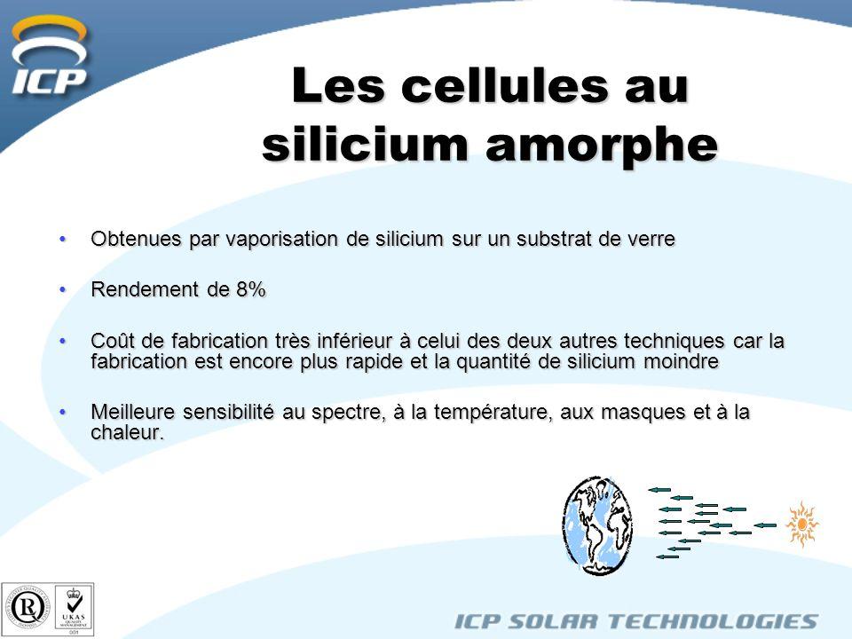 Les cellules au silicium amorphe Obtenues par vaporisation de silicium sur un substrat de verreObtenues par vaporisation de silicium sur un substrat de verre Rendement de 8%Rendement de 8% Coût de fabrication très inférieur à celui des deux autres techniques car la fabrication est encore plus rapide et la quantité de silicium moindreCoût de fabrication très inférieur à celui des deux autres techniques car la fabrication est encore plus rapide et la quantité de silicium moindre Meilleure sensibilité au spectre, à la température, aux masques et à la chaleur.Meilleure sensibilité au spectre, à la température, aux masques et à la chaleur.