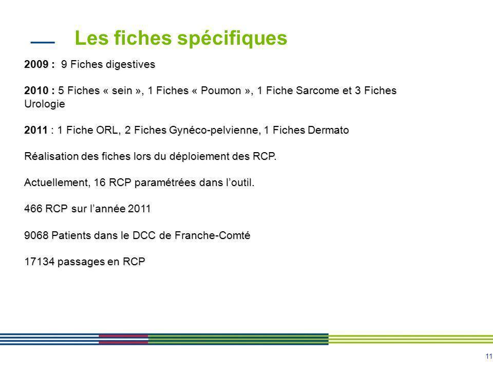 11 Les fiches spécifiques 2009 : 9 Fiches digestives 2010 : 5 Fiches « sein », 1 Fiches « Poumon », 1 Fiche Sarcome et 3 Fiches Urologie 2011 : 1 Fich