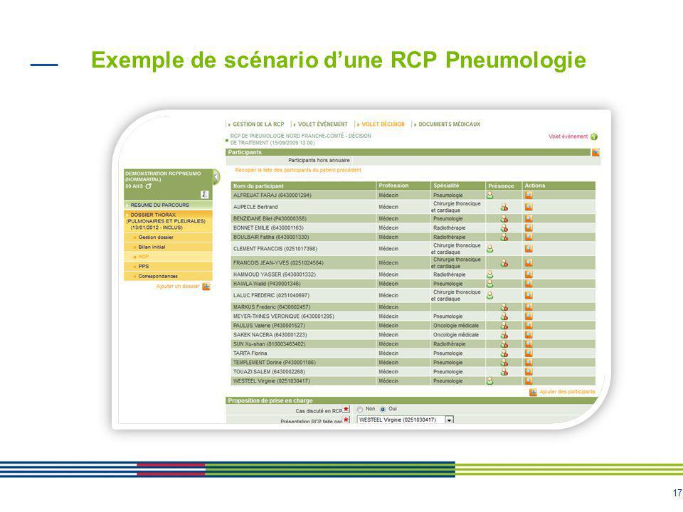 17 Exemple de scénario dune RCP Pneumologie