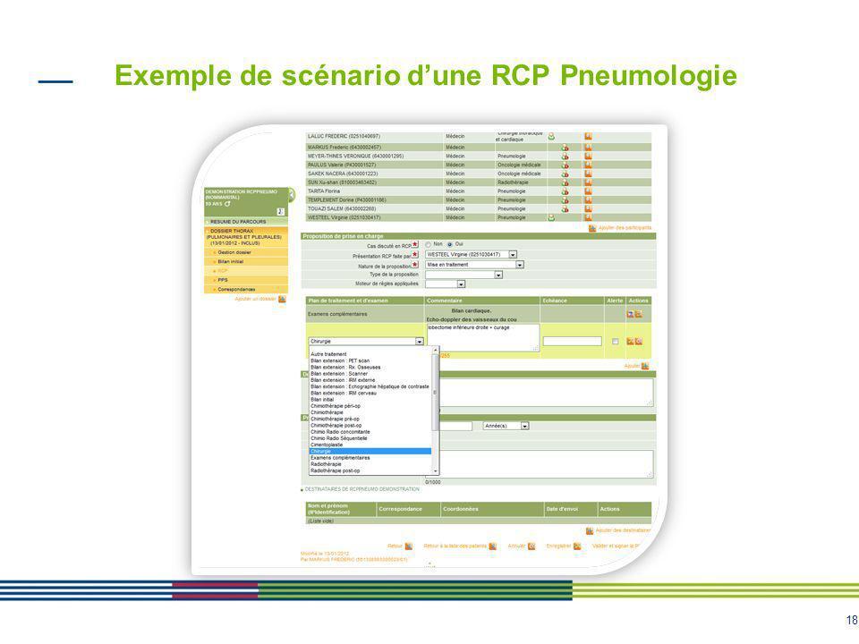 19 Exemple de scénario dune RCP Pneumologie