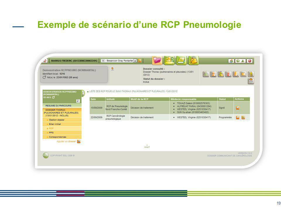 20 Exemple de scénario dune RCP Pneumologie