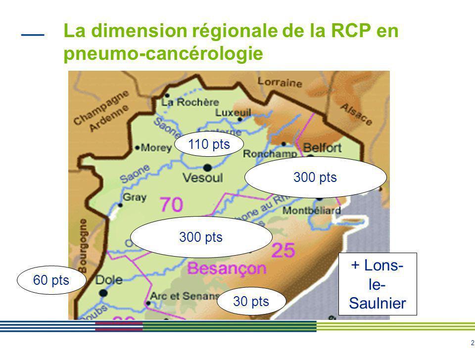 2 La dimension régionale de la RCP en pneumo-cancérologie 300 pts 110 pts 300 pts 30 pts 60 pts + Lons- le- Saulnier
