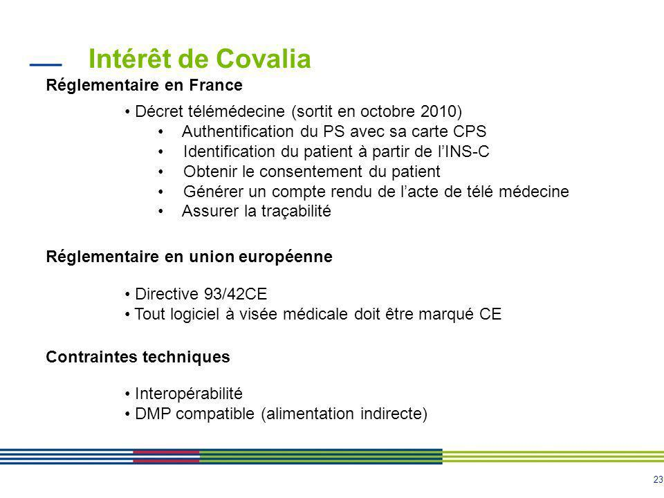 23 Intérêt de Covalia Réglementaire en France Décret télémédecine (sortit en octobre 2010) Authentification du PS avec sa carte CPS Identification du