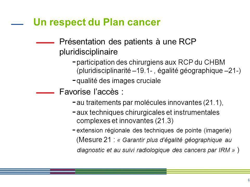 6 Un respect du Plan cancer Présentation des patients à une RCP pluridisciplinaire - participation des chirurgiens aux RCP du CHBM (pluridisciplinarit