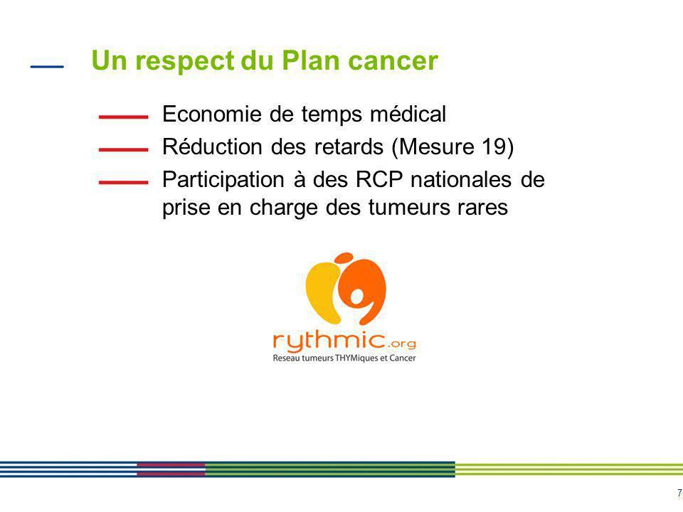 7 Un respect du Plan cancer Economie de temps médical Réduction des retards (Mesure 19) Participation à des RCP nationales de prise en charge des tume