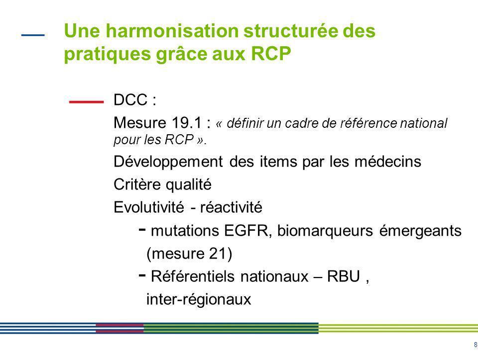 8 Une harmonisation structurée des pratiques grâce aux RCP DCC : Mesure 19.1 : « définir un cadre de référence national pour les RCP ». Développement
