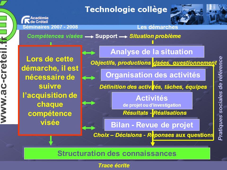 Séminaires 2007 - 2008 Christine GAUBERT-MACON IA-IPR EG Jean CLIQUET CM Technologie Samuel VIOLLIN IA-IPR STI Créteil Les démarches Analyse de la sit