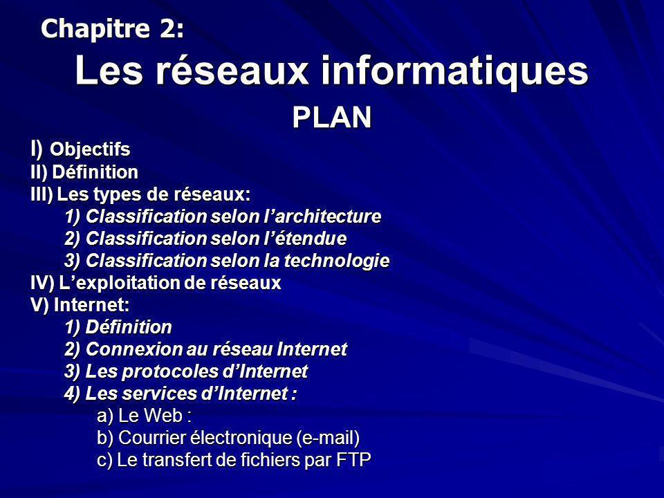 Les réseaux informatiques PLAN I) Objectifs II) Définition II) Définition III) Les types de réseaux: 1) Classification selon larchitecture 2) Classifi