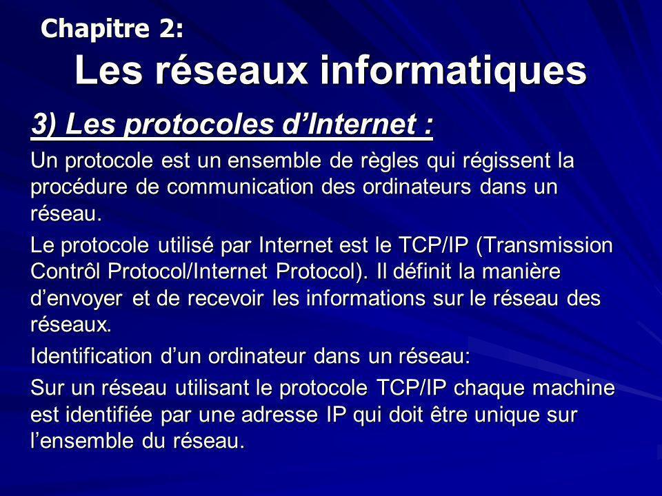 Les réseaux informatiques 3) Les protocoles dInternet : Un protocole est un ensemble de règles qui régissent la procédure de communication des ordinat