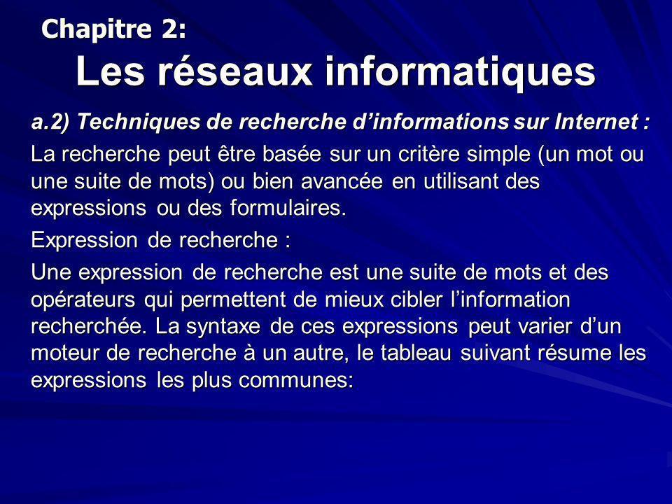 Les réseaux informatiques a.2) Techniques de recherche dinformations sur Internet : La recherche peut être basée sur un critère simple (un mot ou une