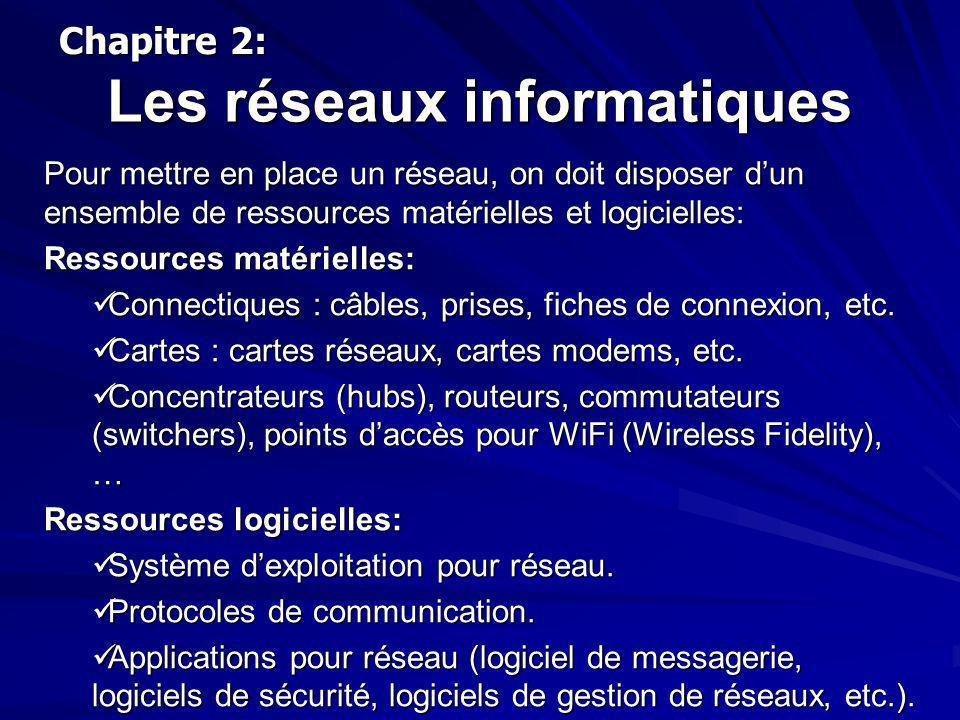 Les réseaux informatiques Pour mettre en place un réseau, on doit disposer dun ensemble de ressources matérielles et logicielles: Ressources matériell