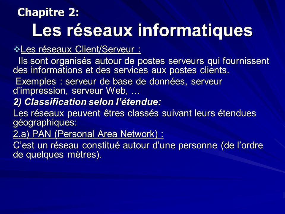 Les réseaux informatiques 2.b) LAN (Local Area Network) : Il est constitué de quelques équipements informatiques (ordinateur, imprimante et autres périphériques) limités à une entreprise, à un service dentreprise, à un immeuble… Exemples : le laboratoire dinformatique dun lycée, réseau dans un bâtiment.