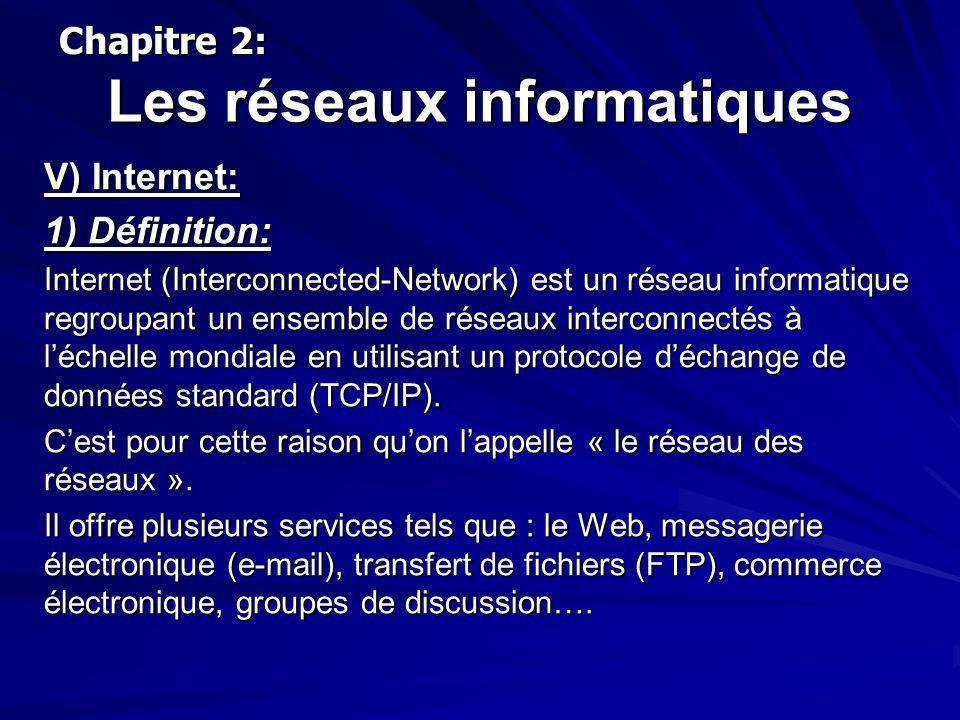 Les réseaux informatiques V) Internet: 1) Définition: Internet (Interconnected-Network) est un réseau informatique regroupant un ensemble de réseaux i