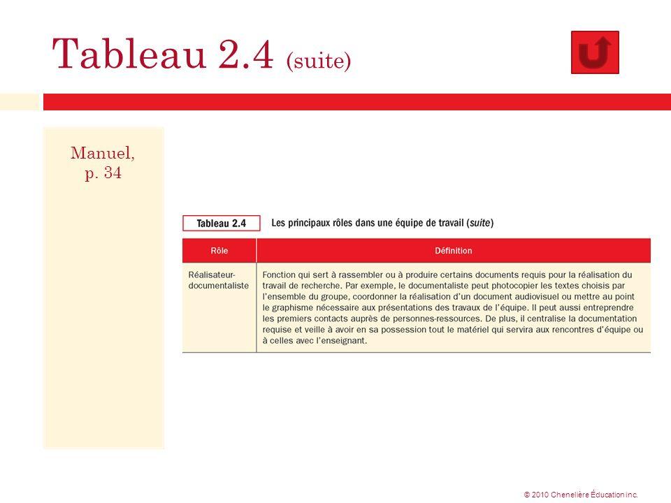 Tableau 2.4 (suite) Manuel, p. 34 © 2010 Chenelière Éducation inc.