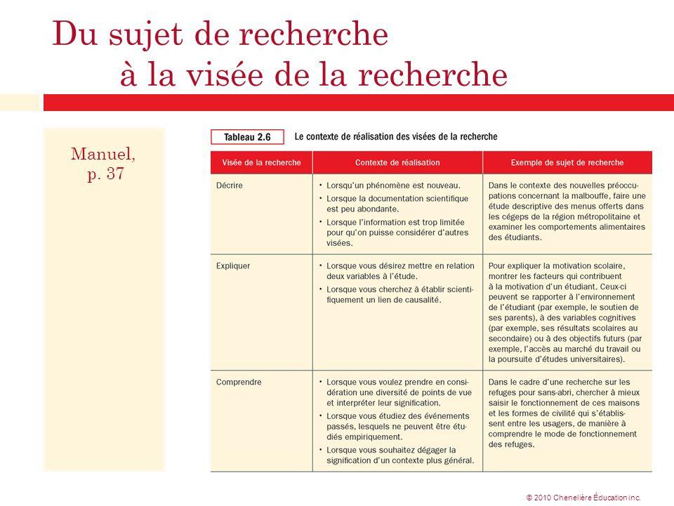 Du sujet de recherche à la visée de la recherche Manuel, p. 37 © 2010 Chenelière Éducation inc.