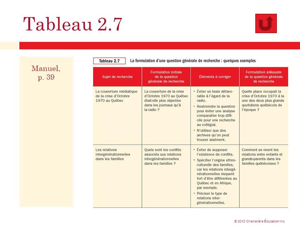 Tableau 2.7 Manuel, p. 39 © 2010 Chenelière Éducation inc.