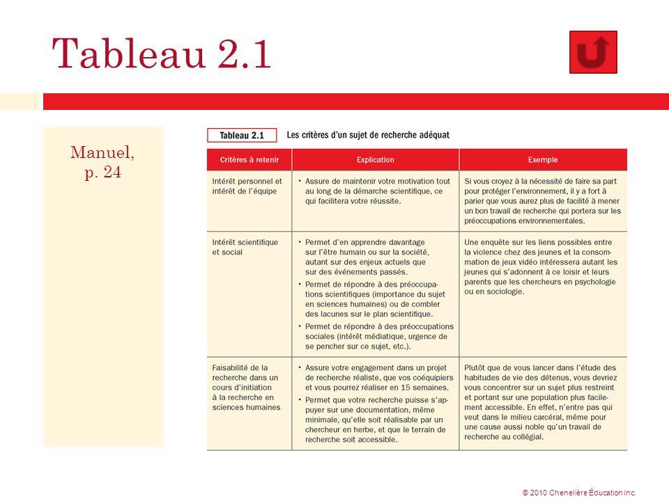 Tableau 2.1 Manuel, p. 24 © 2010 Chenelière Éducation inc.