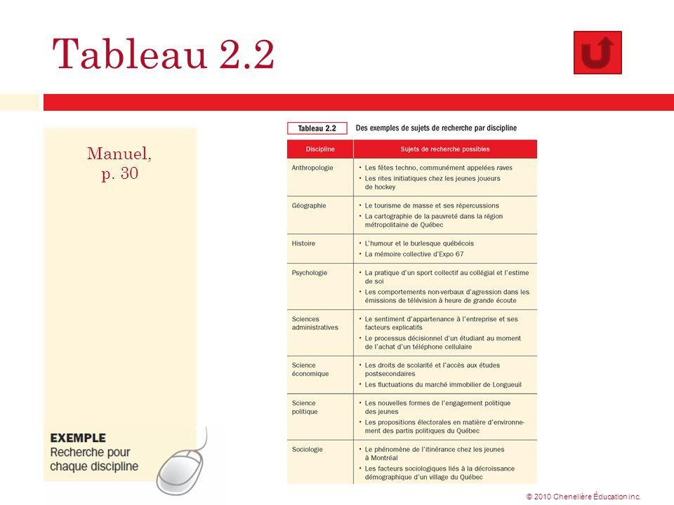 Tableau 2.2 Manuel, p. 30 © 2010 Chenelière Éducation inc.