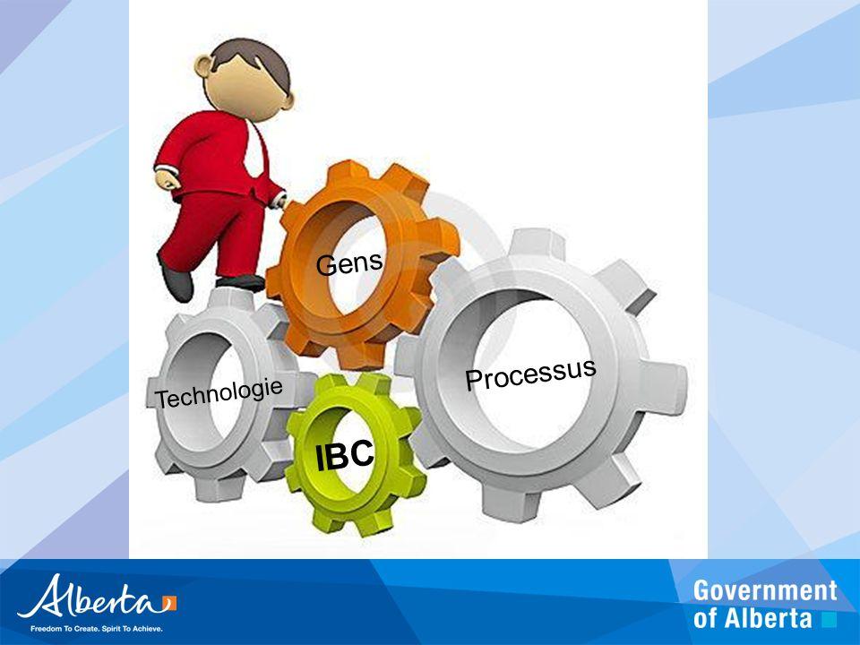 IBC Gens Processus Technologie
