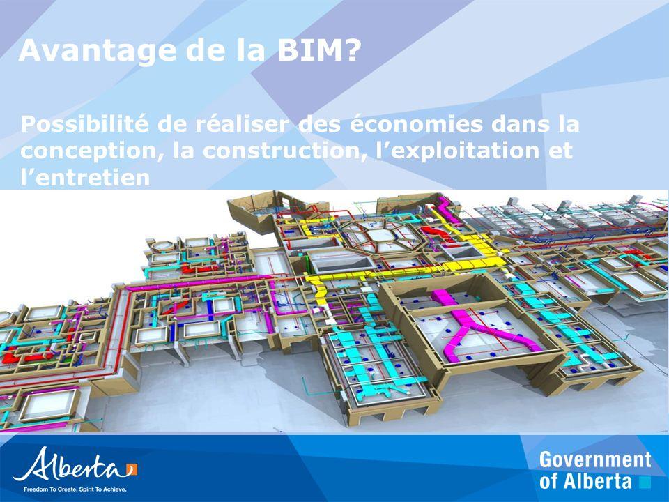 Possibilité de réaliser des économies dans la conception, la construction, lexploitation et lentretien Avantage de la BIM?