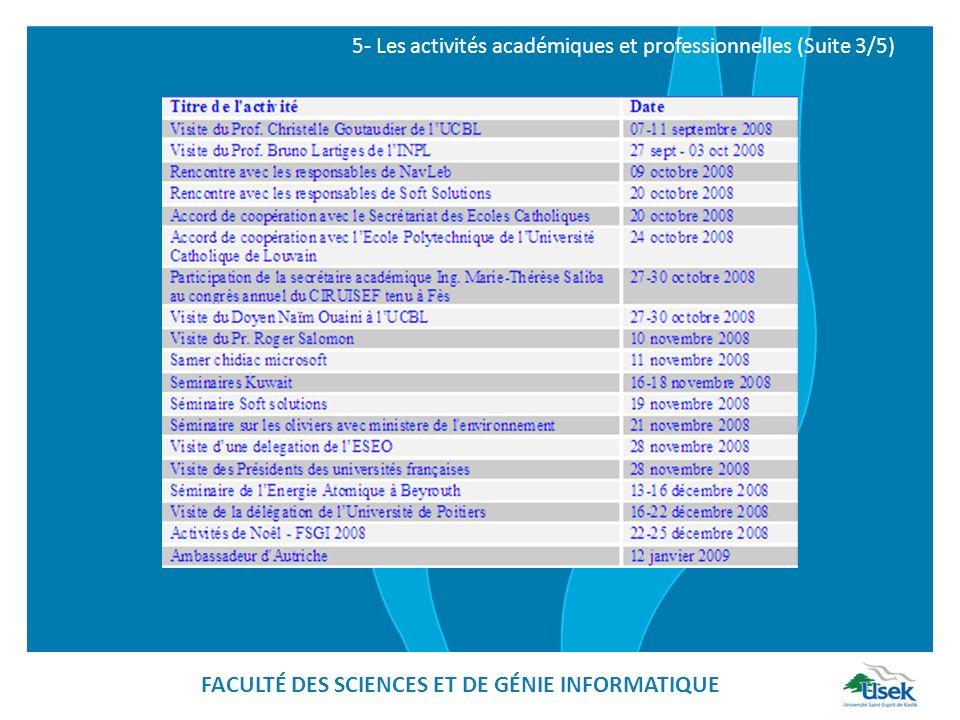 5- Les activités académiques et professionnelles (Suite 3/5) FACULTÉ DES SCIENCES ET DE GÉNIE INFORMATIQUE
