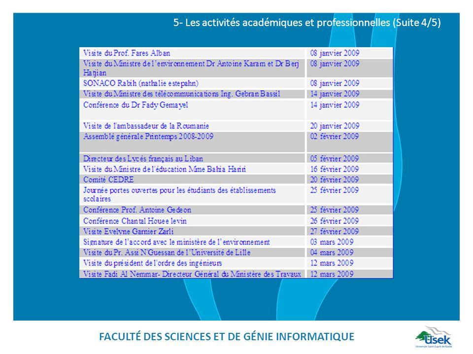 5- Les activités académiques et professionnelles (Suite 4/5) FACULTÉ DES SCIENCES ET DE GÉNIE INFORMATIQUE