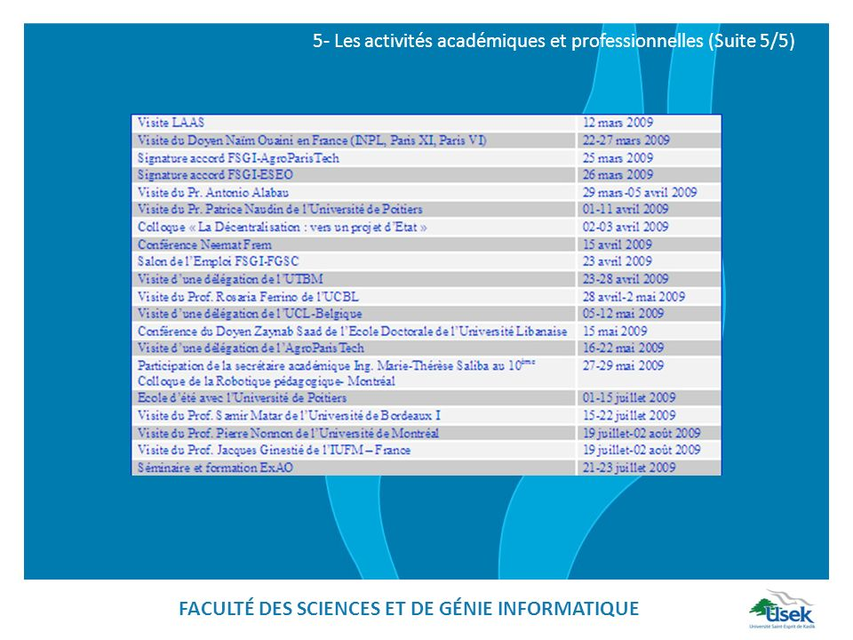 5- Les activités académiques et professionnelles (Suite 5/5) FACULTÉ DES SCIENCES ET DE GÉNIE INFORMATIQUE