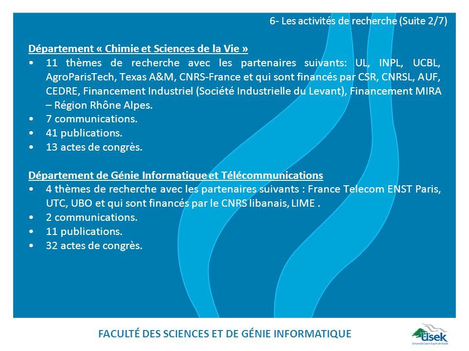 Département « Chimie et Sciences de la Vie » 11 thèmes de recherche avec les partenaires suivants: UL, INPL, UCBL, AgroParisTech, Texas A&M, CNRS-France et qui sont financés par CSR, CNRSL, AUF, CEDRE, Financement Industriel (Société Industrielle du Levant), Financement MIRA – Région Rhône Alpes.